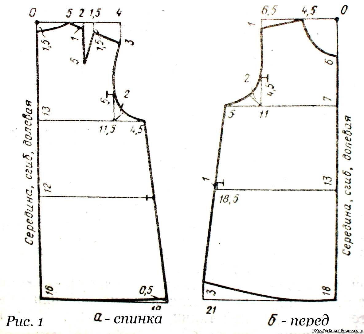 Шитье детям: выкройки и описания пошива детских юбочек, шорт, кофт, брюк 51