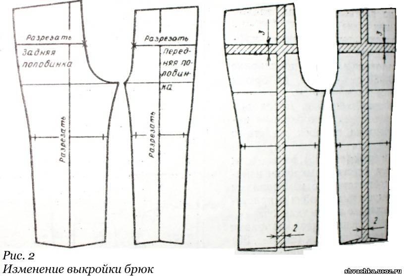 выборе термобелья как сшить брюки без выкройки выборе